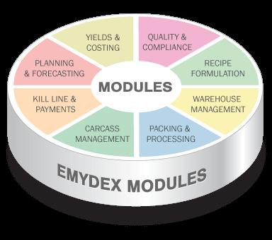 mod_core-modules